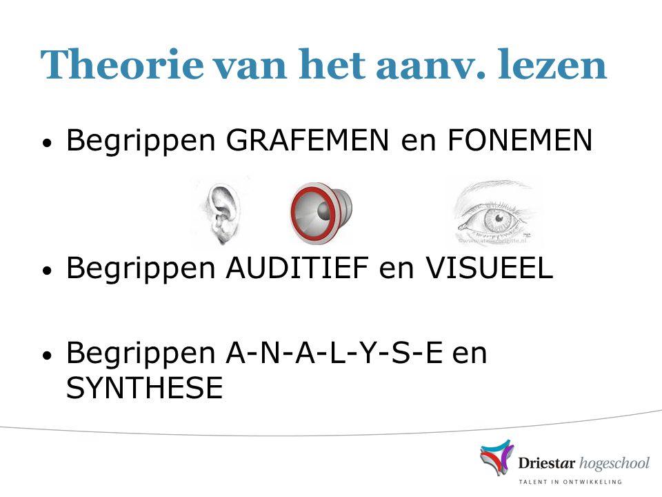 Theorie van het aanv. lezen Begrippen GRAFEMEN en FONEMEN Begrippen AUDITIEF en VISUEEL Begrippen A-N-A-L-Y-S-E en SYNTHESE