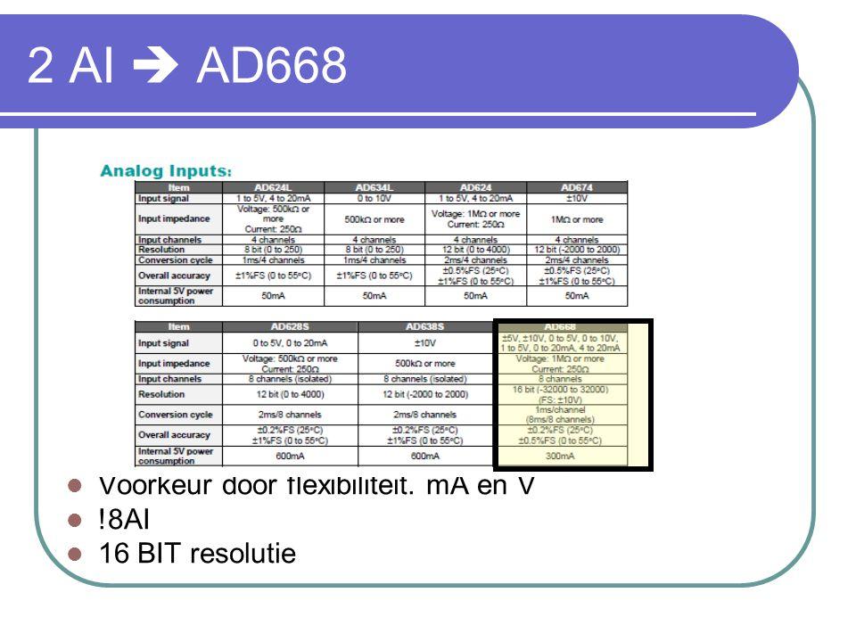 2 AI  AD668 Voorkeur door flexibiliteit. mA en V !8AI 16 BIT resolutie