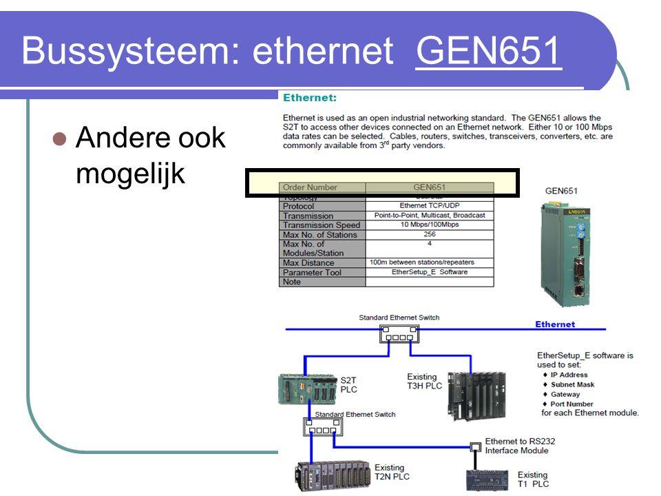 Bussysteem: ethernet GEN651 Andere ook mogelijk
