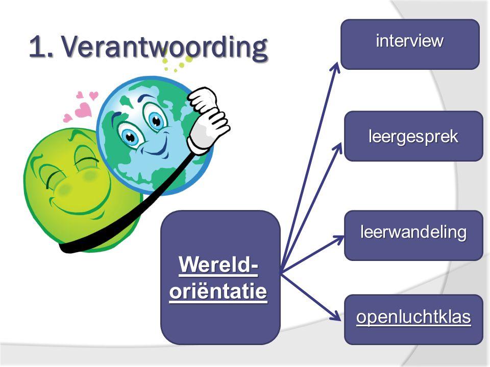 1. Verantwoording interview Wereld-oriëntatie leergesprek leerwandeling openluchtklas