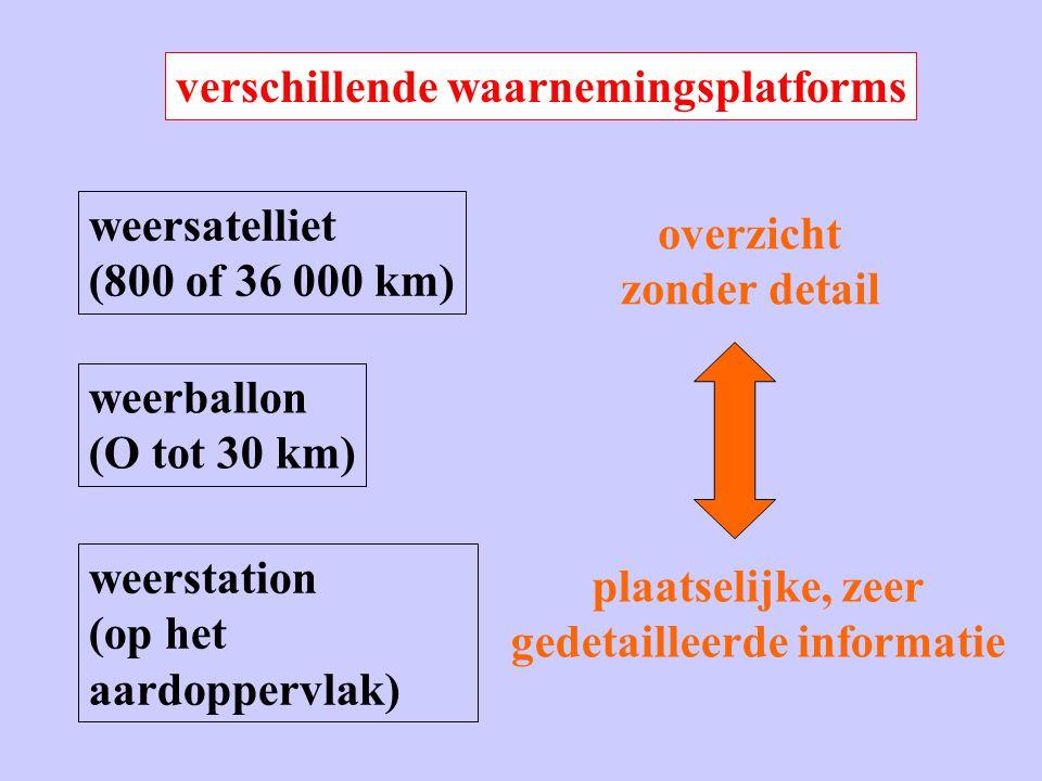 verschillende waarnemingsplatforms weerstation (op het aardoppervlak) weerballon (O tot 30 km) weersatelliet (800 of 36 000 km) plaatselijke, zeer ged