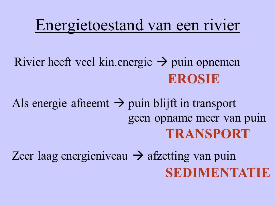 Energietoestand van een rivier Rivier heeft veel kin.energie  puin opnemen Als energie afneemt  puin blijft in transport geen opname meer van puin Z