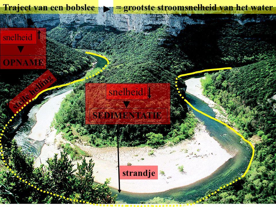 Traject van een bobslee strandje steile helling = grootste stroomsnelheid van het water snelheid OPNAME SEDIMENTATIE
