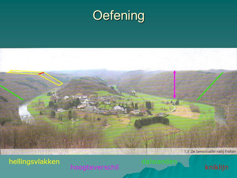 Oefening hellingsvlakken hoogteverschil dalwanden kniklijn