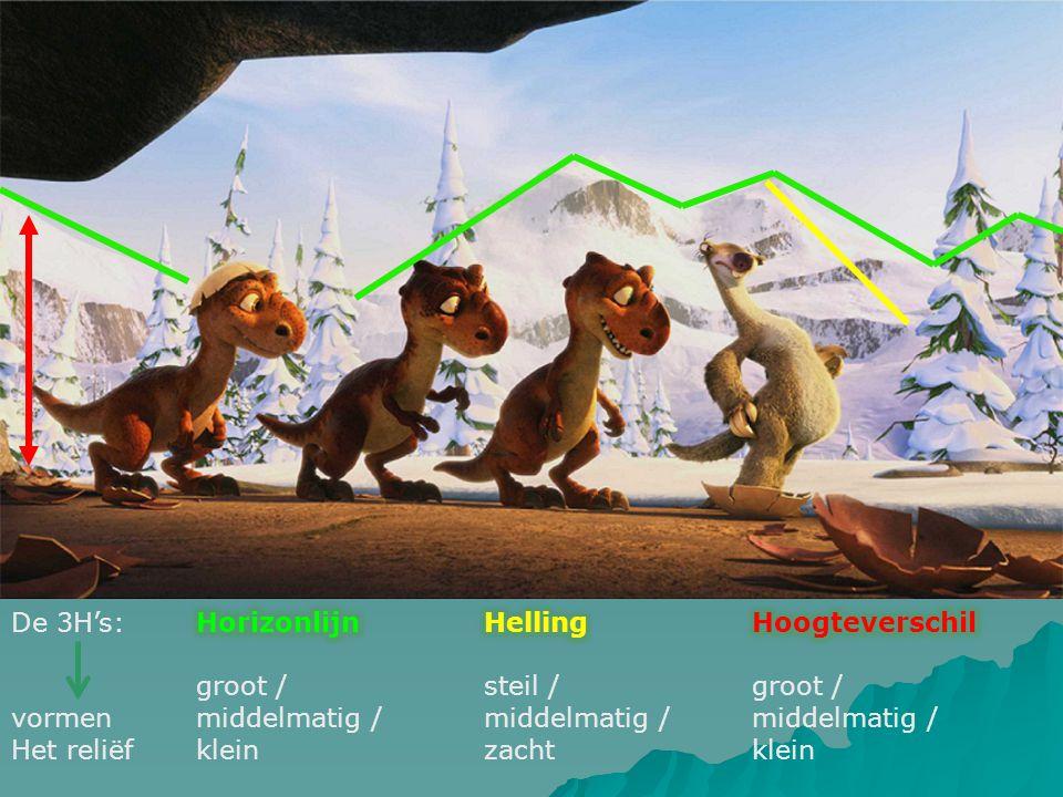 De 3H's: vormen Het reliëf