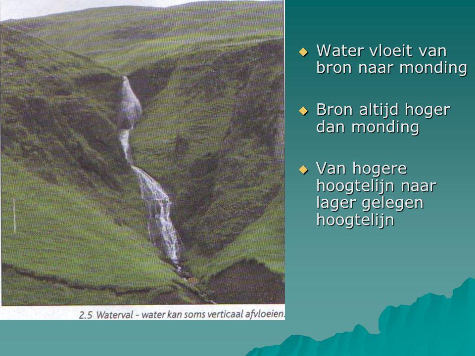  Water vloeit van bron naar monding  Bron altijd hoger dan monding  Van hogere hoogtelijn naar lager gelegen hoogtelijn