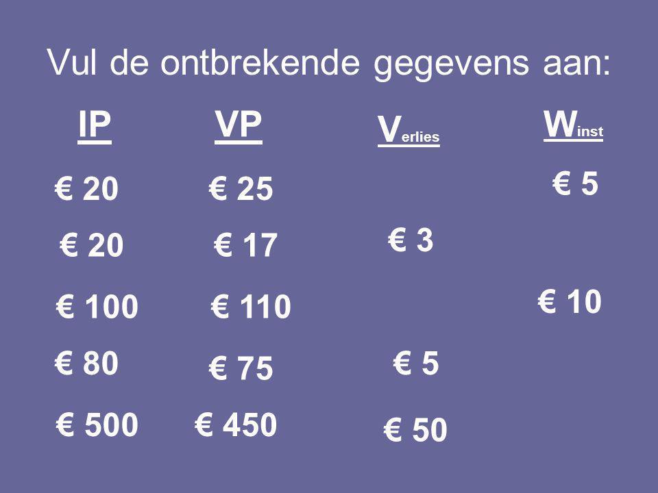Vul de ontbrekende gegevens aan: IPVP V erlies W inst € 20€ 25 € 5 € 20€ 17 € 3 € 10 € 100 € 5 € 75 € 110 € 80 € 500 € 50 € 450