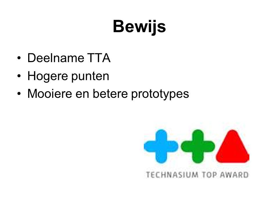 Bewijs Deelname TTA Hogere punten Mooiere en betere prototypes