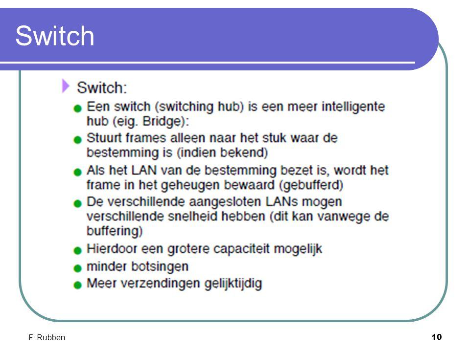 F. Rubben10 Switch