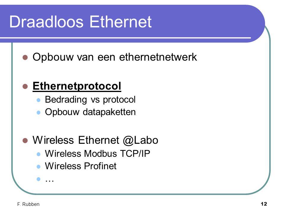 F. Rubben12 Draadloos Ethernet Opbouw van een ethernetnetwerk Ethernetprotocol Bedrading vs protocol Opbouw datapaketten Wireless Ethernet @Labo Wirel