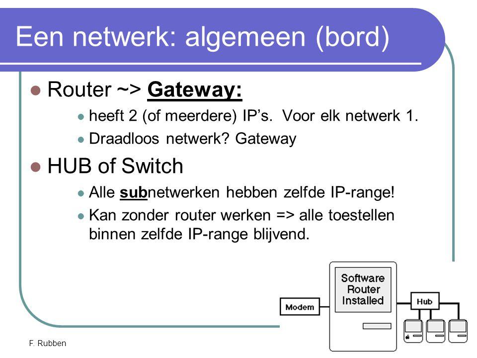 F. Rubben13 Een netwerk: algemeen (bord) Router ~> Gateway: heeft 2 (of meerdere) IP's. Voor elk netwerk 1. Draadloos netwerk? Gateway HUB of Switch A
