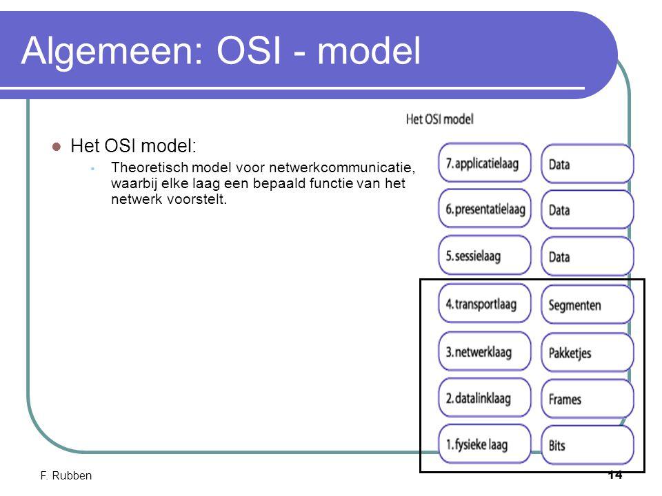 F. Rubben14 Algemeen: OSI - model Het OSI model:  Theoretisch model voor netwerkcommunicatie, waarbij elke laag een bepaald functie van het netwerk v
