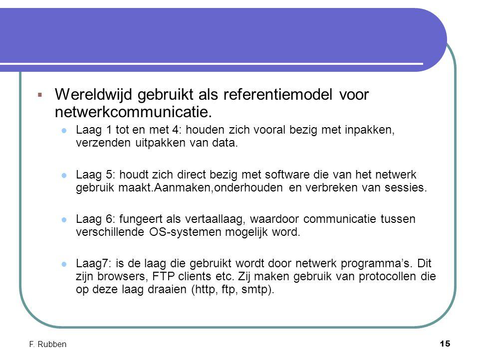 F. Rubben15  Wereldwijd gebruikt als referentiemodel voor netwerkcommunicatie. Laag 1 tot en met 4: houden zich vooral bezig met inpakken, verzenden
