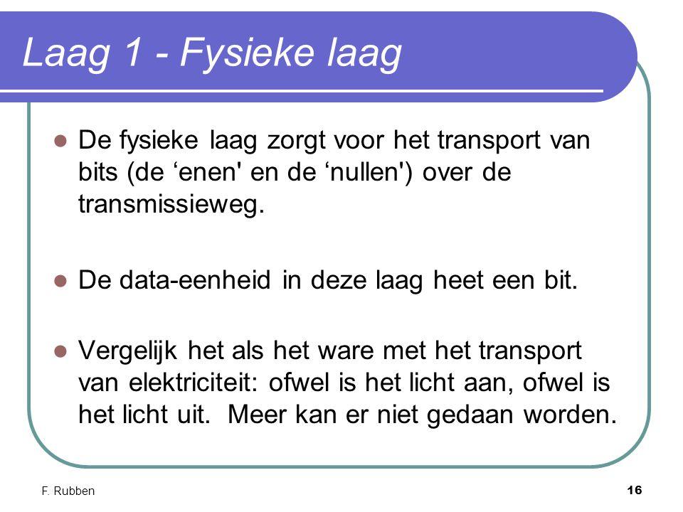 F. Rubben16 Laag 1 - Fysieke laag De fysieke laag zorgt voor het transport van bits (de 'enen' en de 'nullen') over de transmissieweg. De data-eenheid