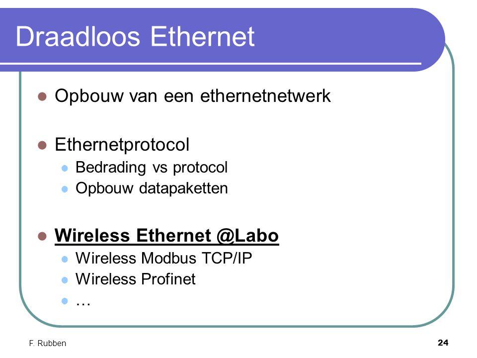 F. Rubben24 Draadloos Ethernet Opbouw van een ethernetnetwerk Ethernetprotocol Bedrading vs protocol Opbouw datapaketten Wireless Ethernet @Labo Wirel