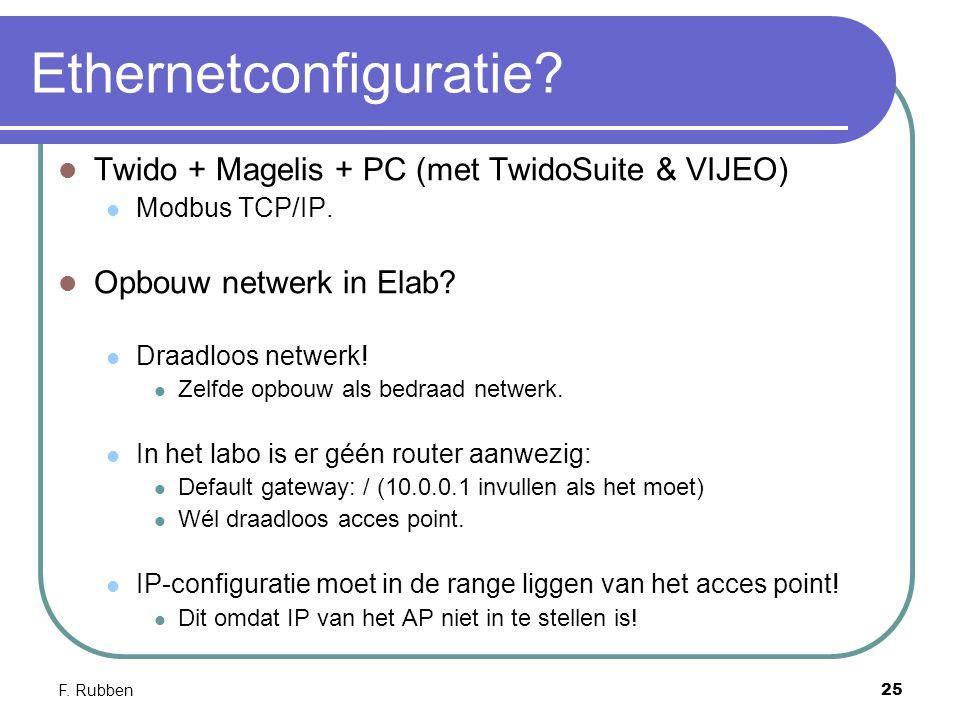 F. Rubben25 Ethernetconfiguratie? Twido + Magelis + PC (met TwidoSuite & VIJEO) Modbus TCP/IP. Opbouw netwerk in Elab? Draadloos netwerk! Zelfde opbou