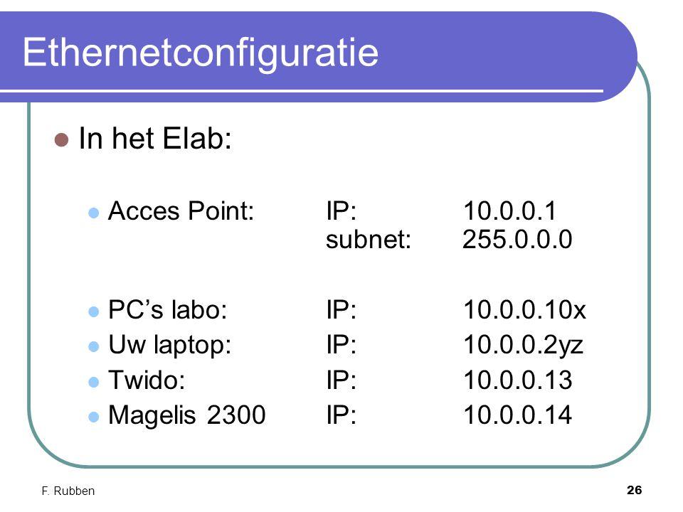 F. Rubben26 Ethernetconfiguratie In het Elab: Acces Point:IP: 10.0.0.1 subnet:255.0.0.0 PC's labo:IP:10.0.0.10x Uw laptop:IP:10.0.0.2yz Twido:IP:10.0.