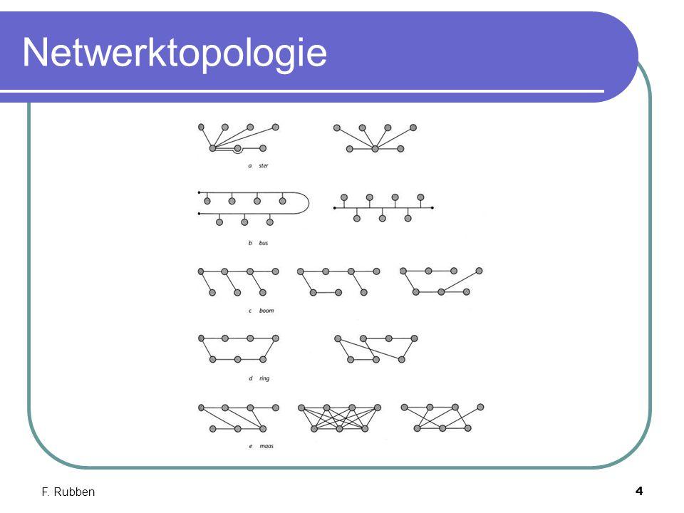 F. Rubben4 Netwerktopologie
