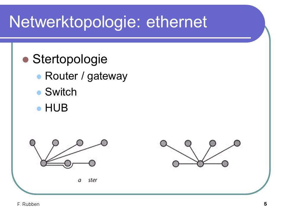 F. Rubben5 Netwerktopologie: ethernet Stertopologie Router / gateway Switch HUB
