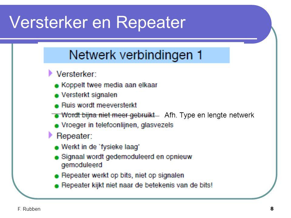 F. Rubben8 Versterker en Repeater Afh. Type en lengte netwerk