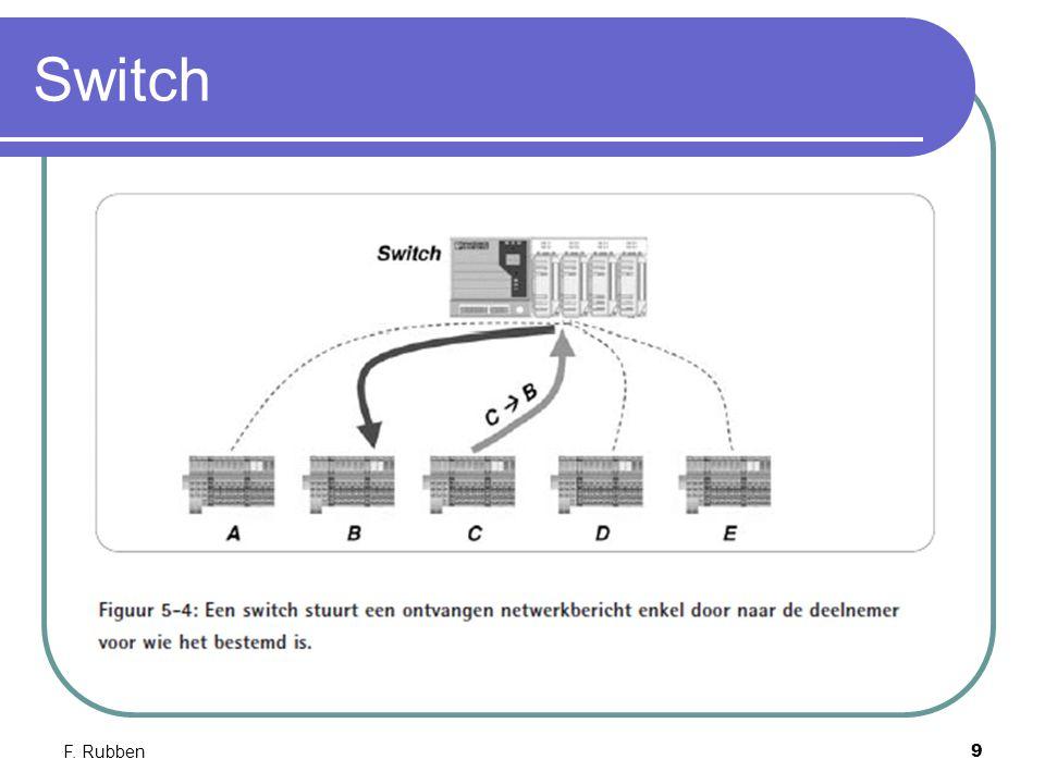 F. Rubben9 Switch
