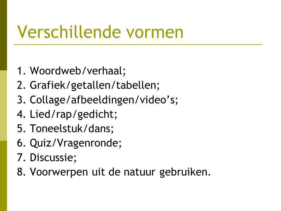 Verschillende vormen 1. Woordweb/verhaal; 2. Grafiek/getallen/tabellen; 3. Collage/afbeeldingen/video's; 4. Lied/rap/gedicht; 5. Toneelstuk/dans; 6. Q