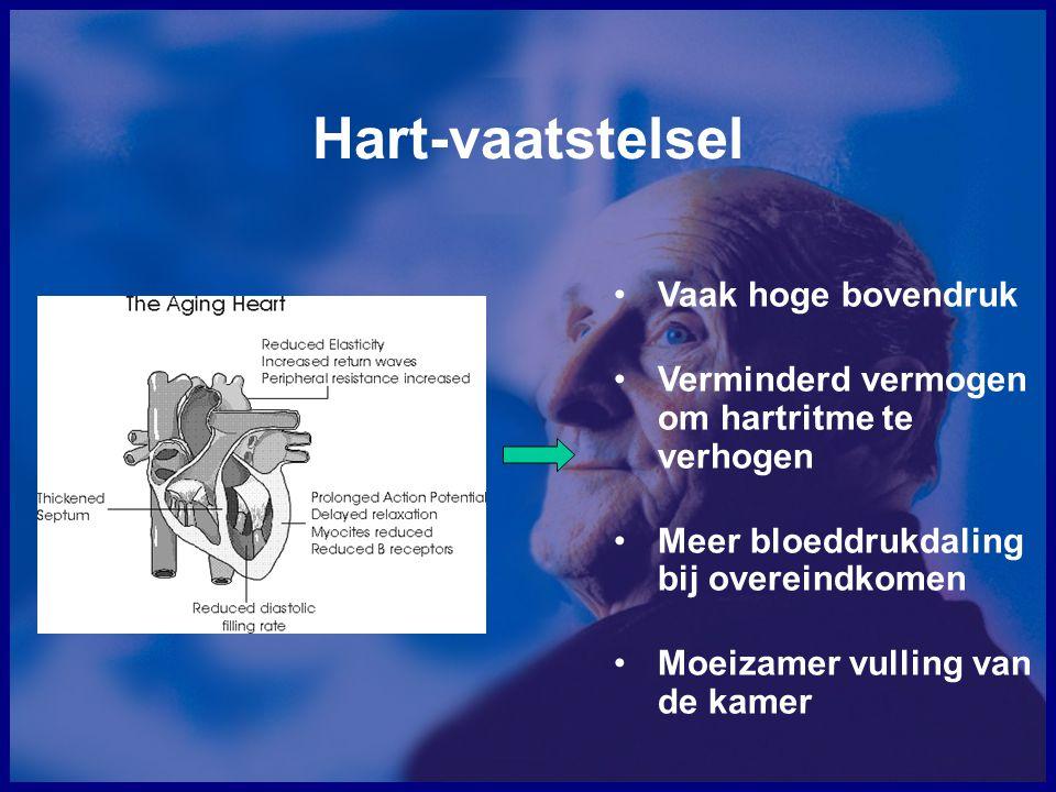 Enkele lichamelijke vermogens: Osteoporose Sarcopenie Geleidingstijden in zenuwen Gehoor Zuurgraad maag