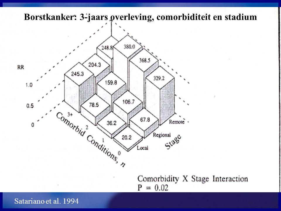 Satariano et al. 1994 Borstkanker: 3-jaars overleving, comorbiditeit en stadium