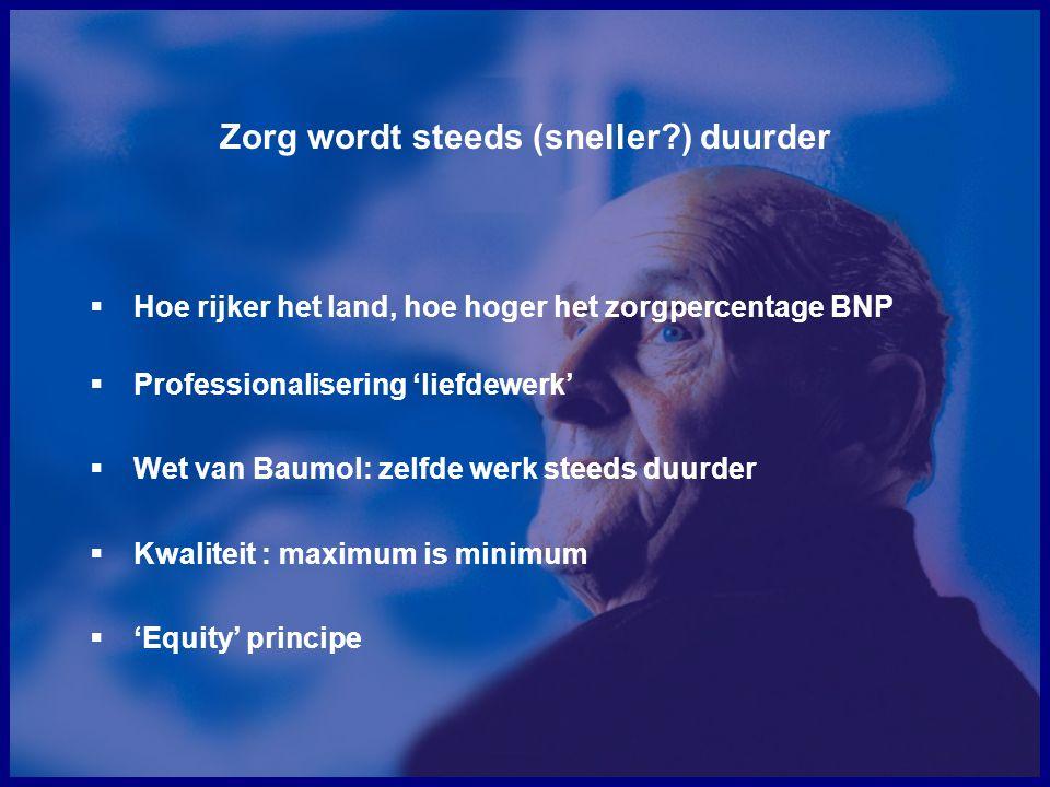 Geestelijke gezondheidszorg (€ 3,5 mld.) Geestelijke gezondheidszorg (€ 3,5 mld.) Huidige AWBZ Inkomensafhankelijke premie ( €16,6 mld..) Inkomensafhankelijke premie ( €16,6 mld..) Schade Cure 2009 € 32,6 mld.
