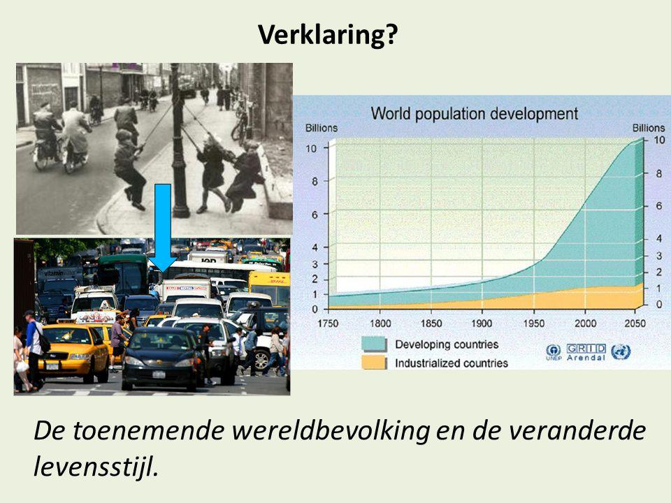 Verklaring? De toenemende wereldbevolking en de veranderde levensstijl.