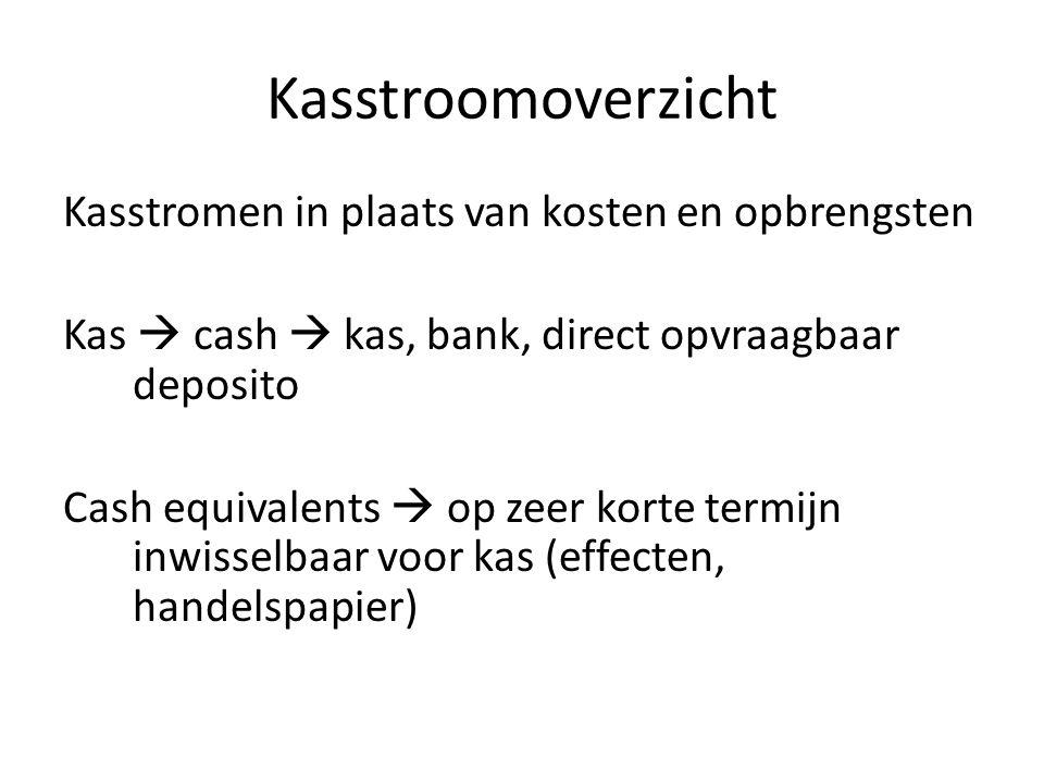 Indeling 1.Operationele activiteiten 2.Investeringsactiviteiten 3.Financieringsactiviteiten