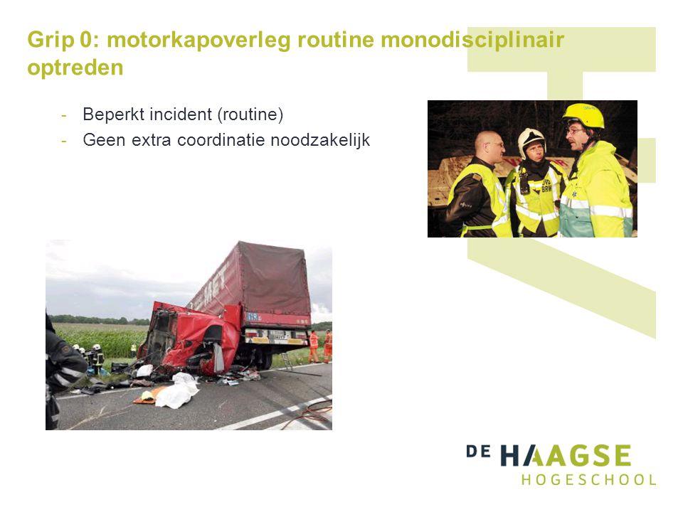 Grip 0: motorkapoverleg routine monodisciplinair optreden - Beperkt incident (routine) - Geen extra coordinatie noodzakelijk