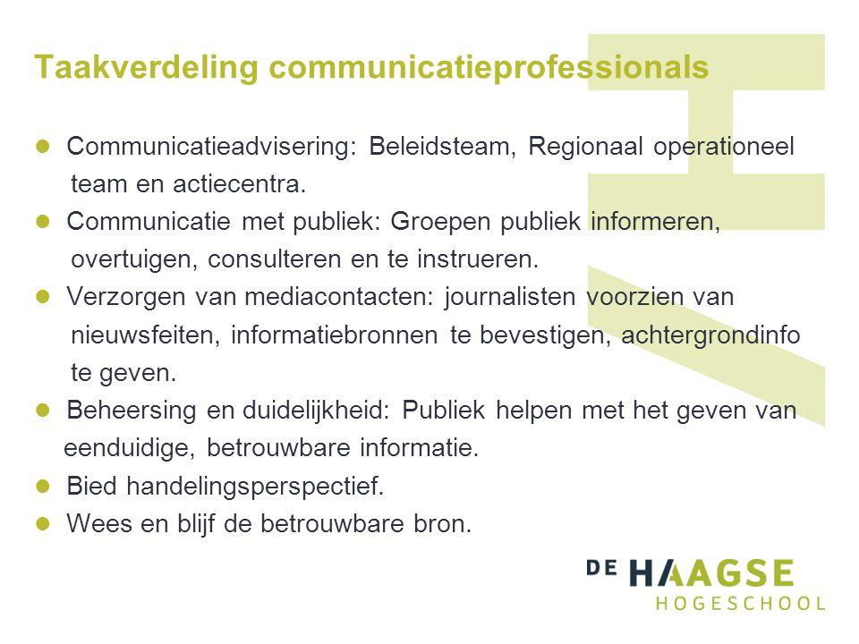 Taakverdeling communicatieprofessionals Communicatieadvisering: Beleidsteam, Regionaal operationeel team en actiecentra. Communicatie met publiek: Gro