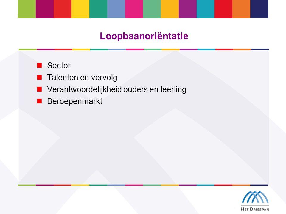 Loopbaanoriëntatie Sector Talenten en vervolg Verantwoordelijkheid ouders en leerling Beroepenmarkt