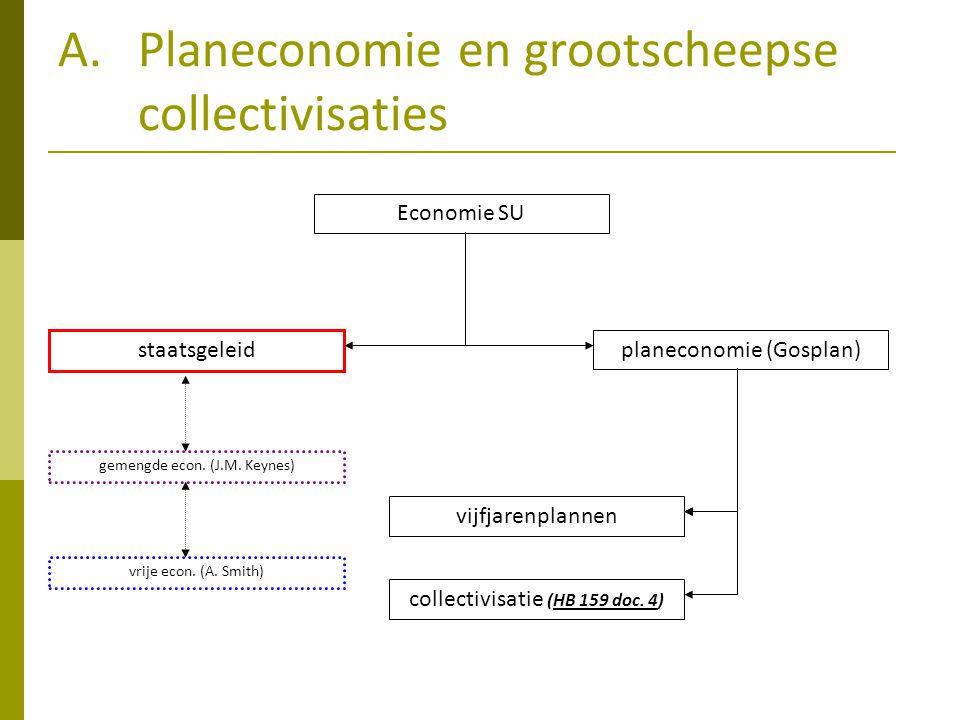 A.Planeconomie en grootscheepse collectivisaties staatsgeleid Economie SU planeconomie (Gosplan) collectivisatie (HB 159 doc.