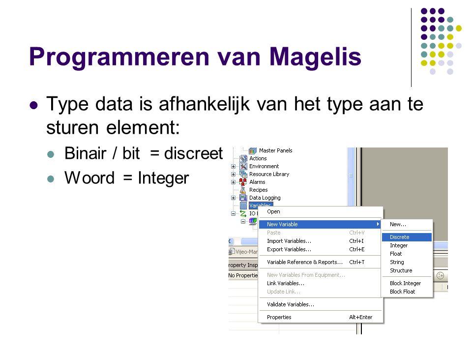 Programmeren van Magelis Type data is afhankelijk van het type aan te sturen element: Binair / bit = discreet Woord= Integer