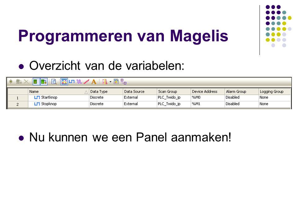 Programmeren van Magelis Overzicht van de variabelen: Nu kunnen we een Panel aanmaken!