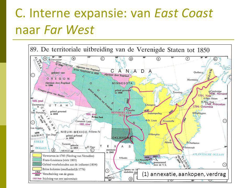 C. Interne expansie: van East Coast naar Far West (1) annexatie, aankopen, verdrag