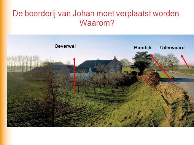 De boerderij van Johan moet verplaatst worden. Waarom? Bandijk Oeverwal Uiterwaard