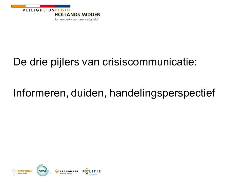 De drie pijlers van crisiscommunicatie: Informeren, duiden, handelingsperspectief