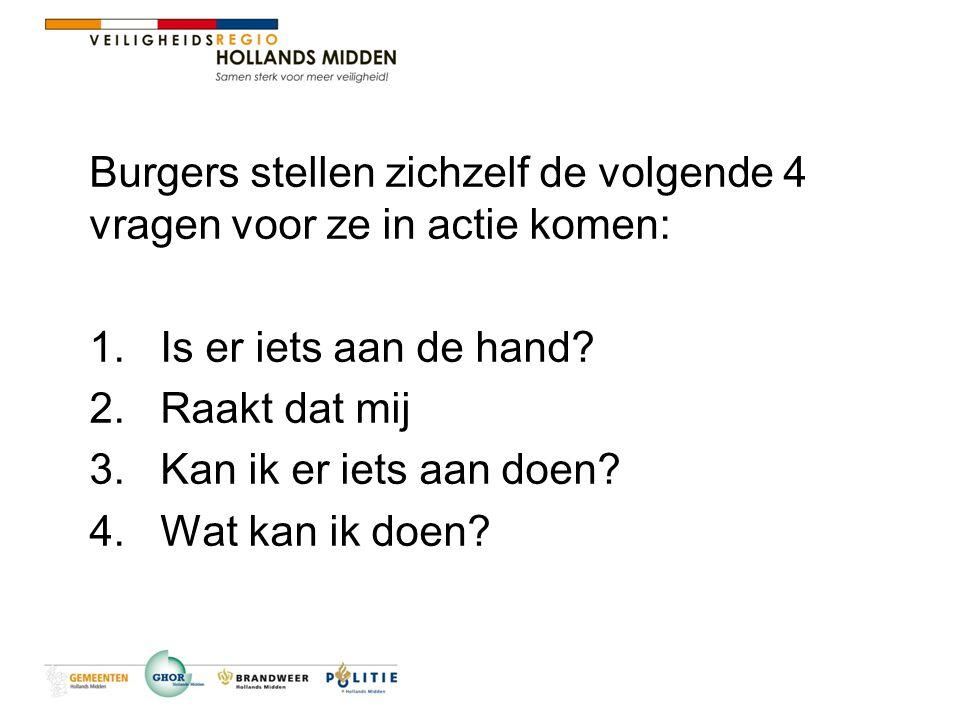 Burgers stellen zichzelf de volgende 4 vragen voor ze in actie komen: 1. Is er iets aan de hand? 2. Raakt dat mij 3. Kan ik er iets aan doen? 4. Wat k