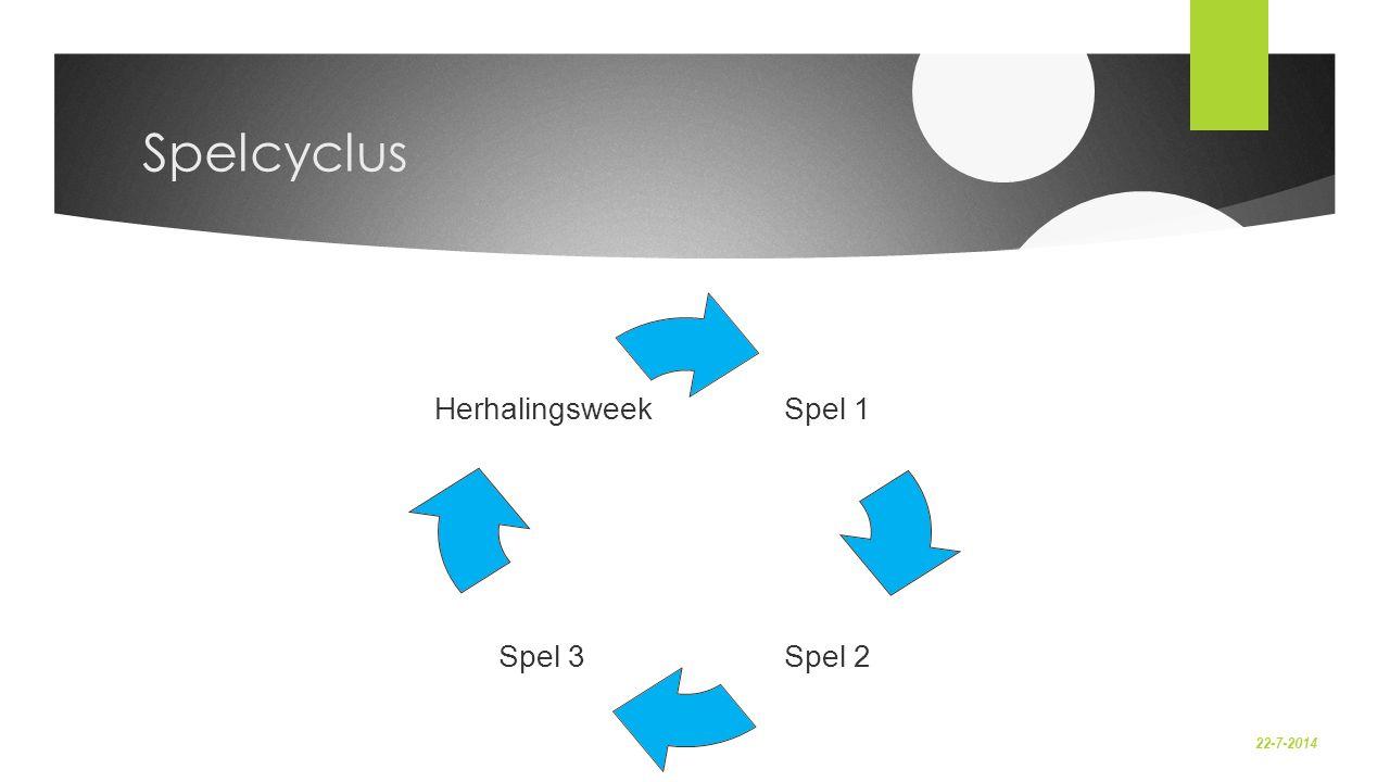 22-7-2014 Spelcyclus Spel 1 Spel 2Spel 3 Herhalingsweek