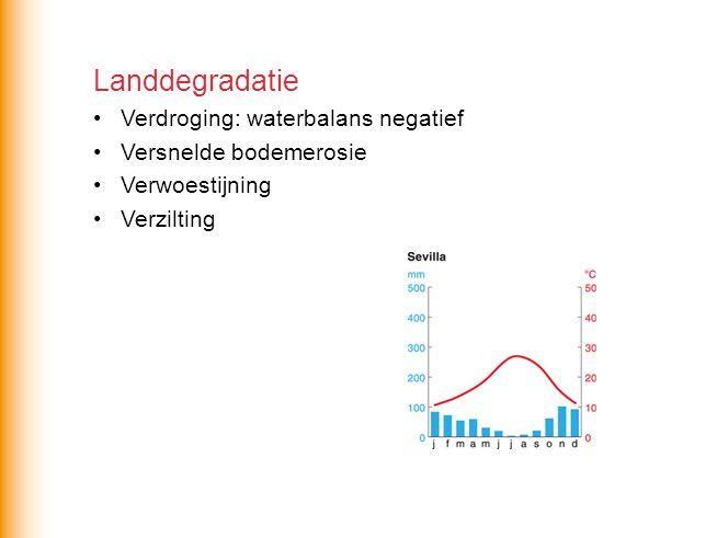 Landdegradatie Verdroging: waterbalans negatief Versnelde bodemerosie Verwoestijning Verzilting