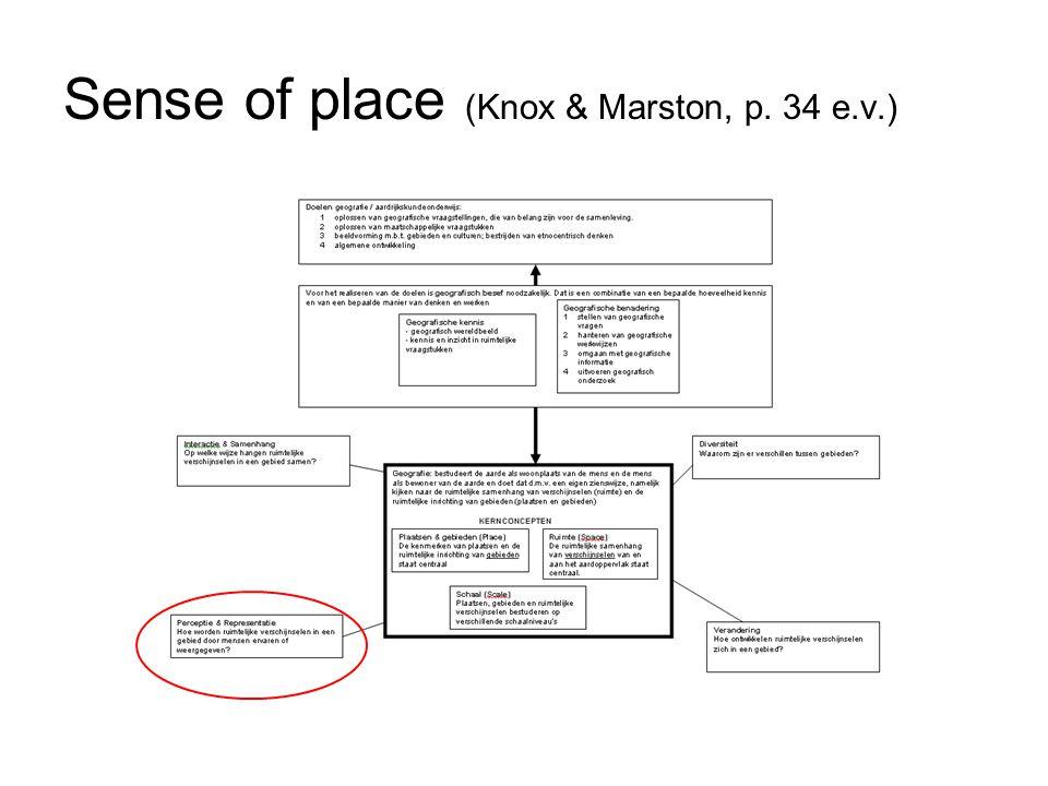 Sense of place Place tegenover Space.Aan Space kunnen mensen geen betekenis geven, aan Place wel.