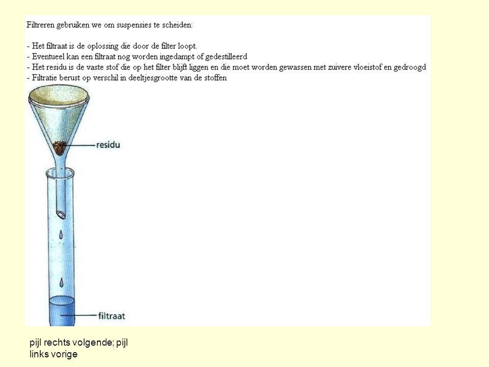 pijl rechts volgende; pijl links vorige FILTREREN suspensie (troebel) trechter filter filtraat (helder) residu Filmpje? Nog een filmpje?