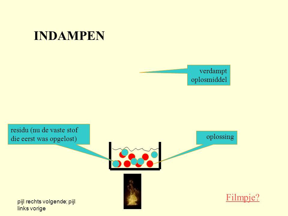 INDAMPEN oplossing verdampt oplosmiddel residu (nu de vaste stof die eerst was opgelost) Filmpje?