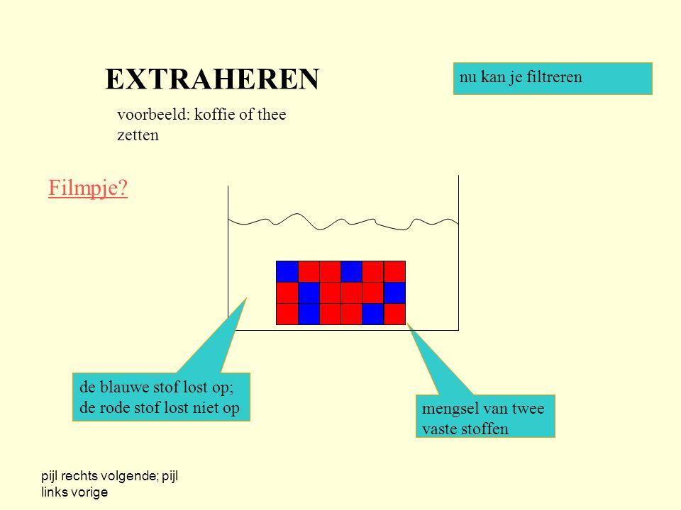 mengsel van twee vaste stoffen de blauwe stof lost op; de rode stof lost niet op nu kan je filtreren EXTRAHEREN voorbeeld: koffie of thee zetten Filmpje?