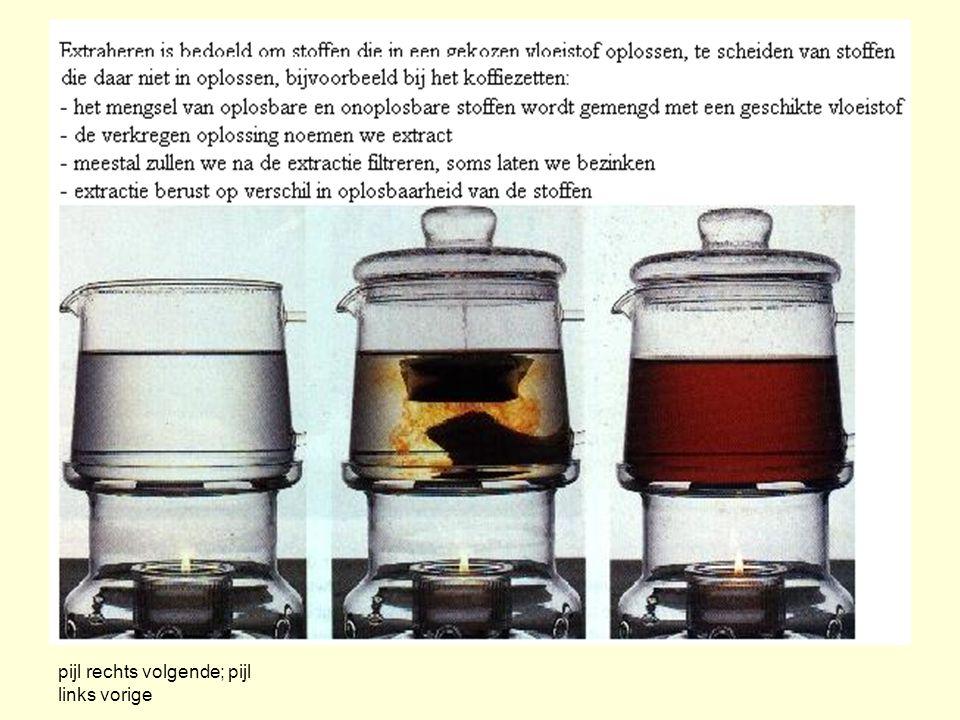 mengsel van twee vaste stoffen de blauwe stof lost op; de rode stof lost niet op nu kan je filtreren EXTRAHEREN voorbeeld: koffie of thee zetten Filmp