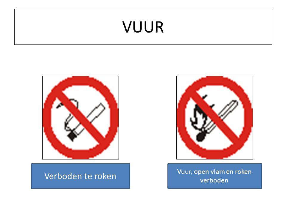 VUUR Verboden te roken Vuur, open vlam en roken verboden