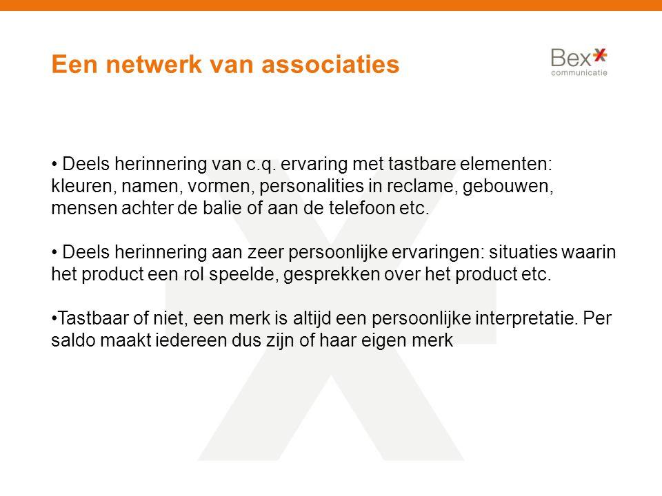 Een netwerk van associaties Deels herinnering van c.q.